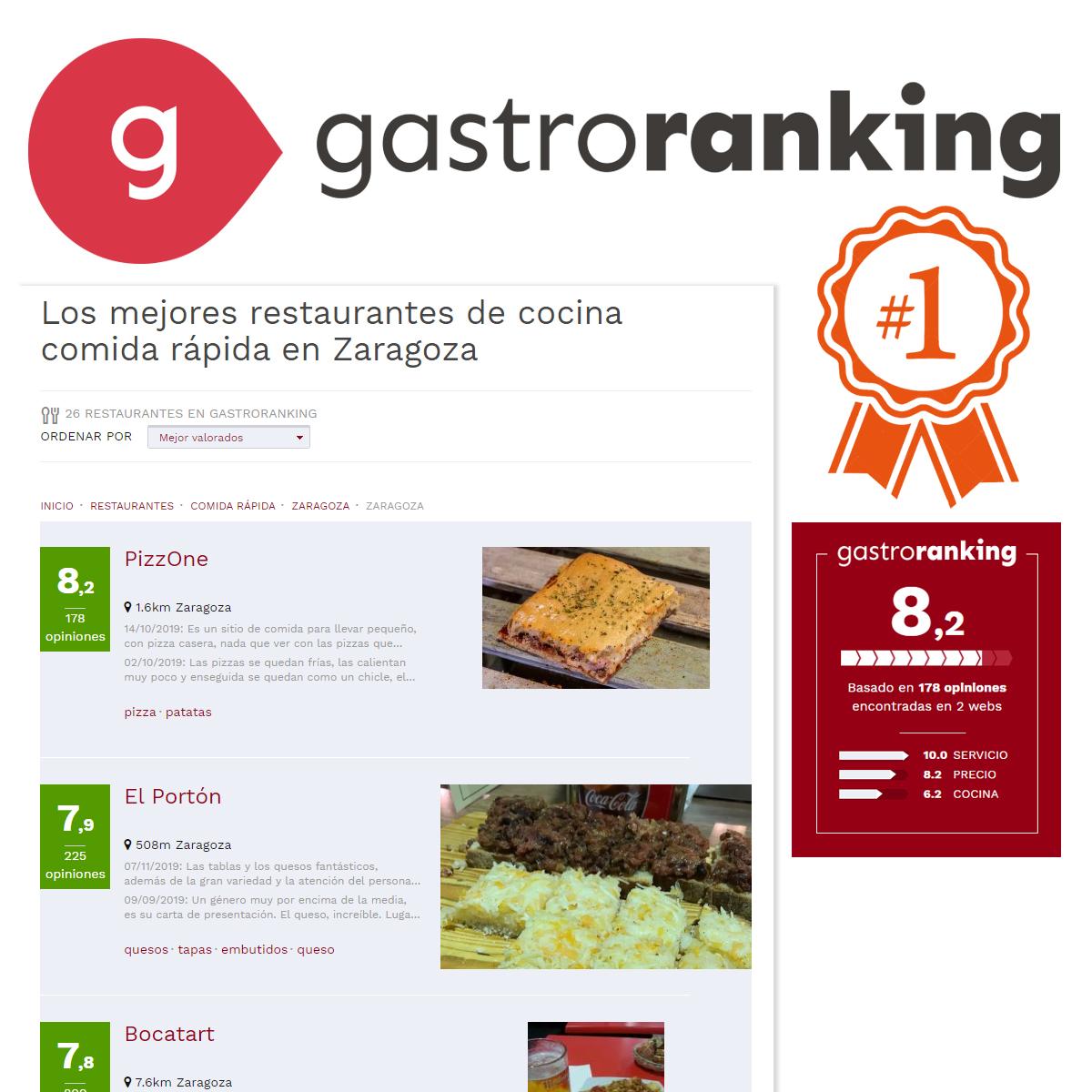 Mejor restaurante de comida rápida en Zaragoza según Gastroranking